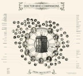 doctor_who_companions_poster_l