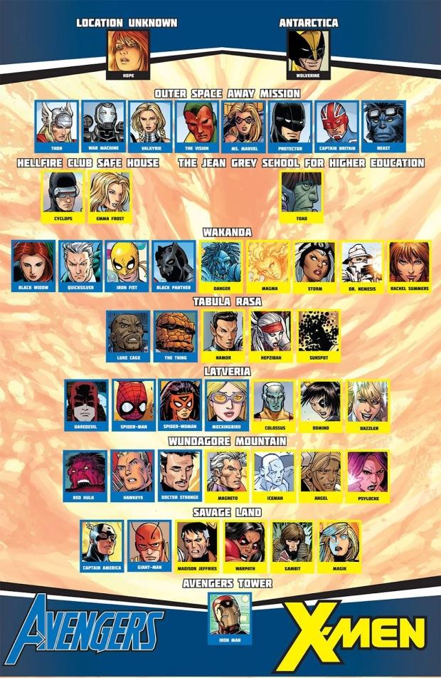 AVX-roster round 3