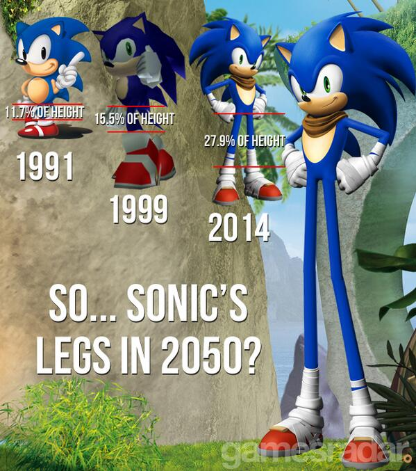 The Real Problem With The Sonic Boom Redesigns Funk S House Of Geekery