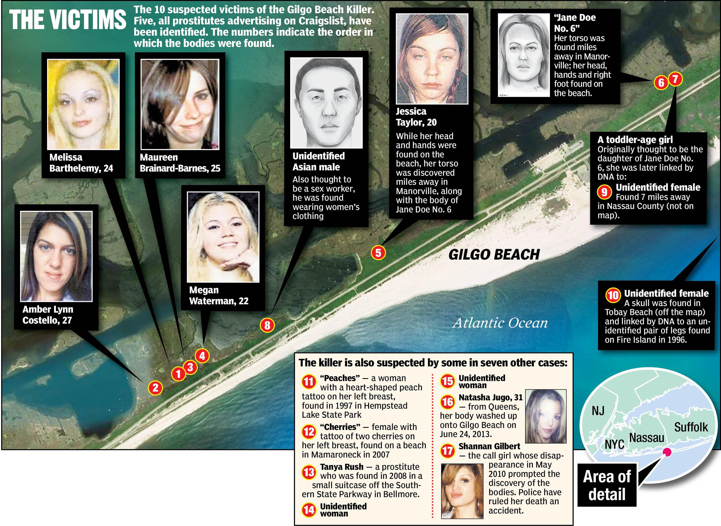 Long Island Unsolved Crimes