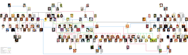 summers_family_tree_by_geckobot-d67h8p9