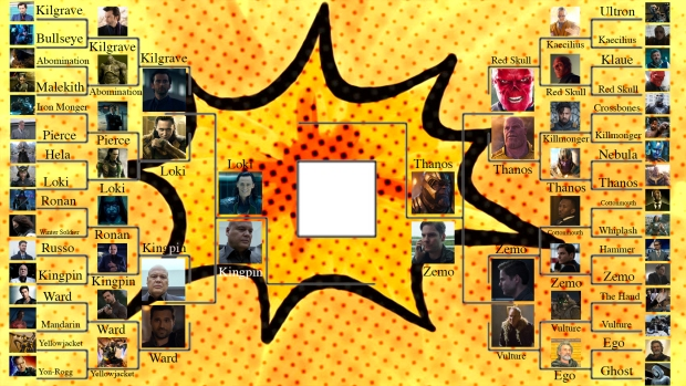 MCU Villain Bracket 8
