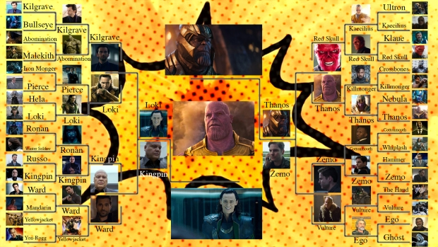 MCU Villain Bracket final full.jpg