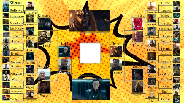 MCU Villain Bracket final